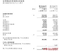 中教控股前8月纯利4.01亿元,同比